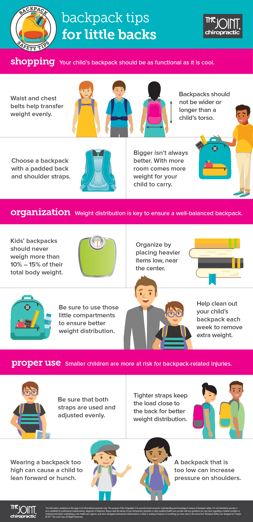 Infographic Back to School 2017 | Backpack Safety Tips